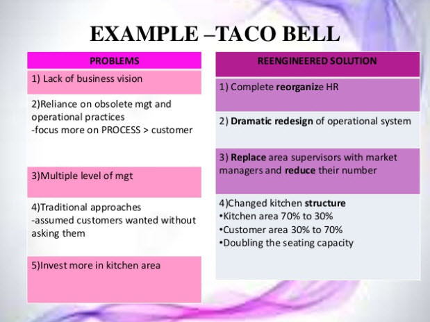 business process reengineering implementation by taco bell