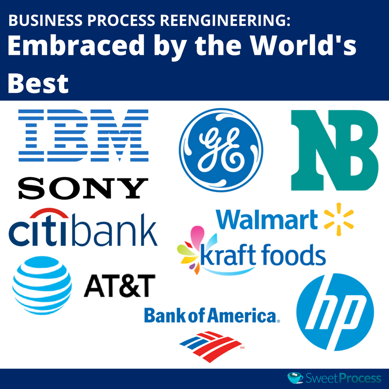 Companies That Have Used Business Process Reengineering