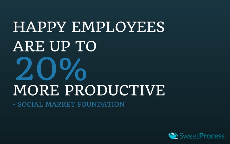 business process management software and it's relation to happy employees