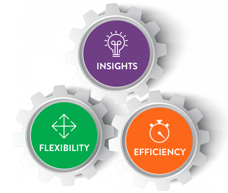 Making the Case for business process management software.