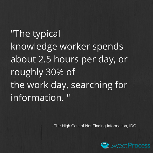 Prevent employees from spending time searching for information by means of workflow management.