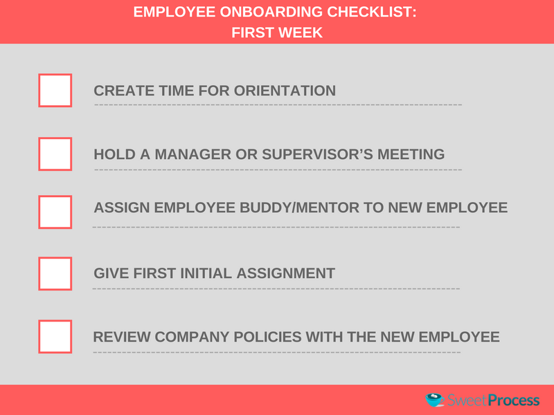 EMPLOYEE ONBOARDING CHECKLIST: FIRST WEEK