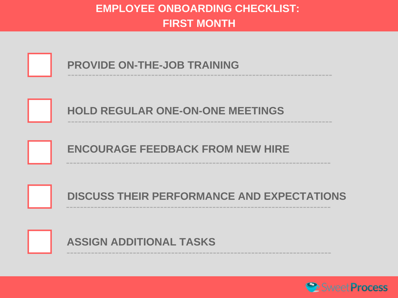 The Complete Employee Onboarding Guide  - SweetProcess