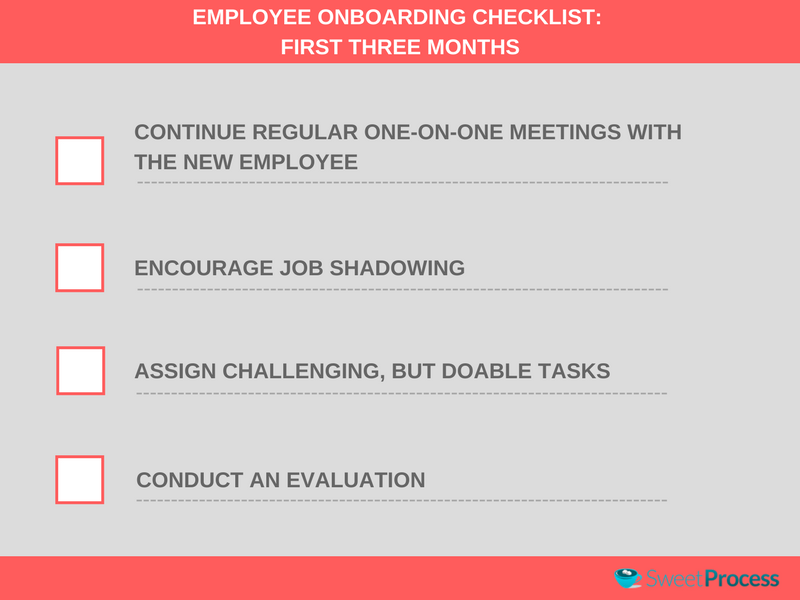 EMPLOYEE ONBOARDING CHECKLIST: FIRST THREE MONTHS