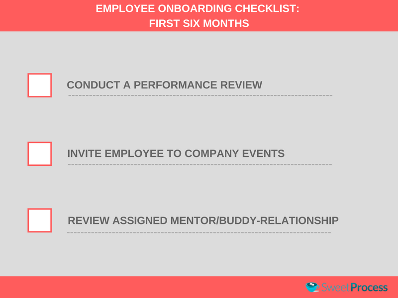 EMPLOYEE ONBOARDING CHECKLIST: FIRST SIX MONTHS