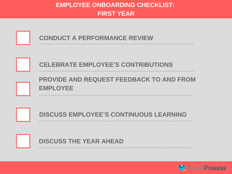 EMPLOYEE ONBOARDING CHECKLIST: FIRST YEAR
