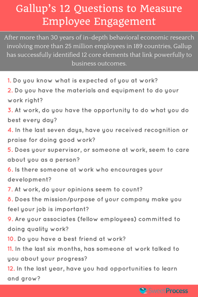 gallup 12 questions to measure employee Overview of the gallup organization's q -12 survey louis r forbringer, phd oe solutions companies also, employees rated the questions differently depending on which business unit they worked for these two questions measure level 4: 11 in the last six months, has.