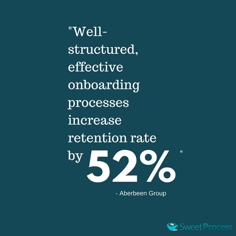 Employee Onboarding Increases Retention Rate