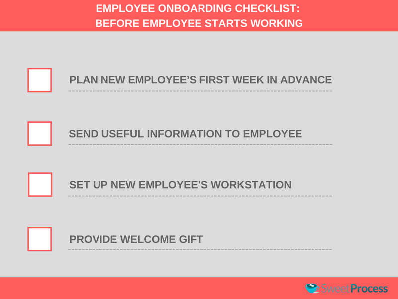 EMPLOYEE ONBOARDING CHECKLIST: BEFORE EMPLOYEE STARTS WORKING
