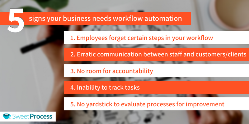 5 signs your company needs workflow automation