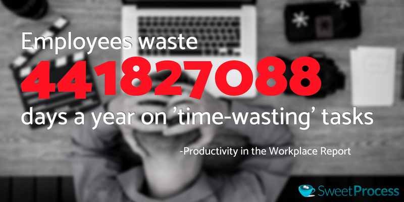 Without Workflow Automation Employees waste time.