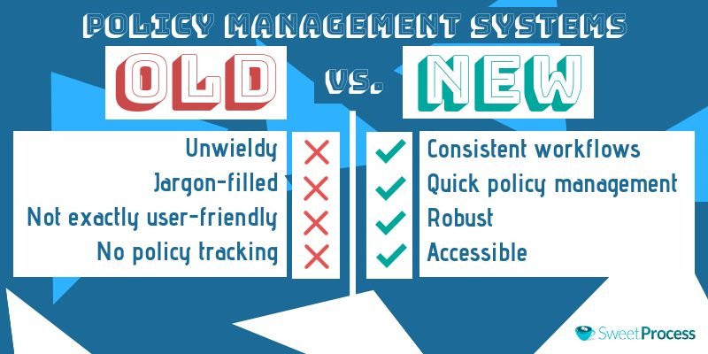 Why you need a Policy Management Software?