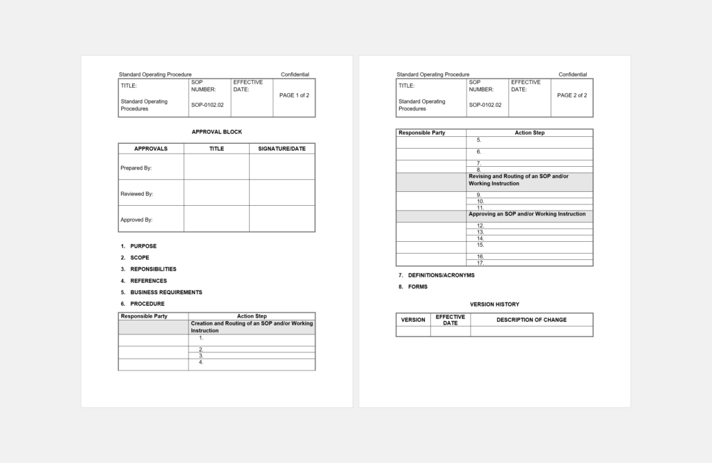 Do You Need A Standard Operating Procedure Template Here Are Over 50 Templates To Choose From Sweetprocess